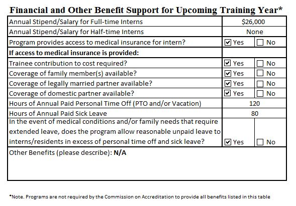 Financial and Other Benefit Support for Upcoming Training Year