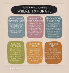 Fund Racial Justice